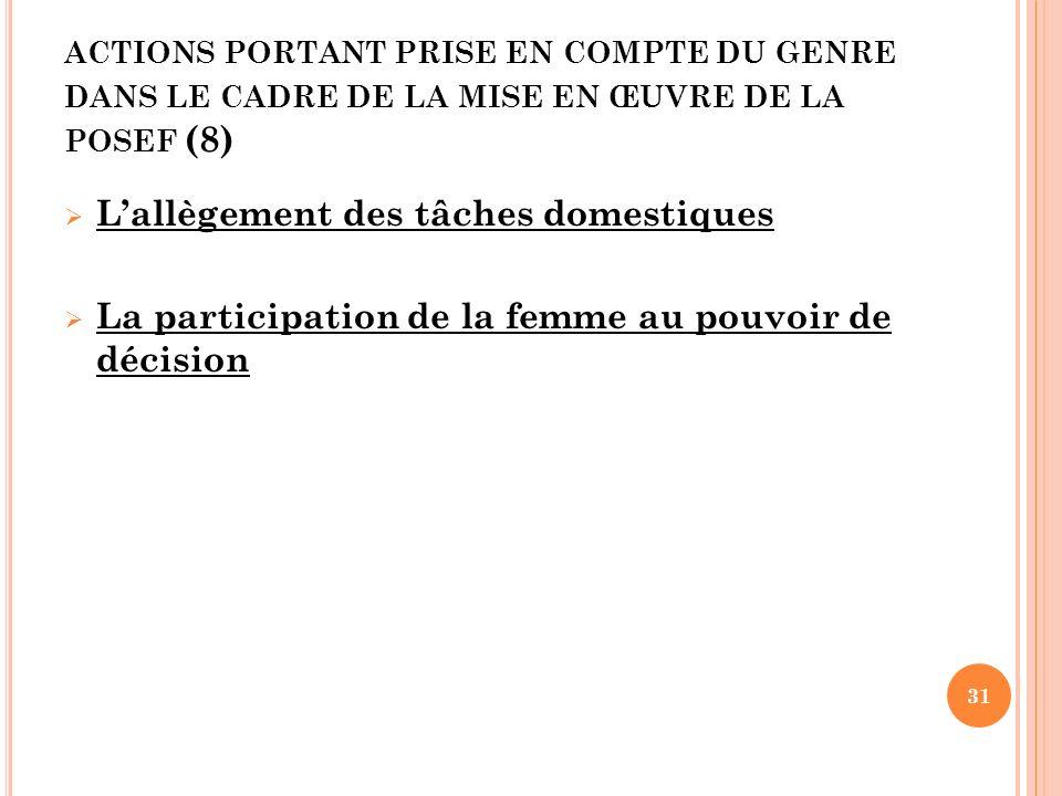 actions portant prise en compte du genre dans le cadre de la mise en œuvre de la posef (8)