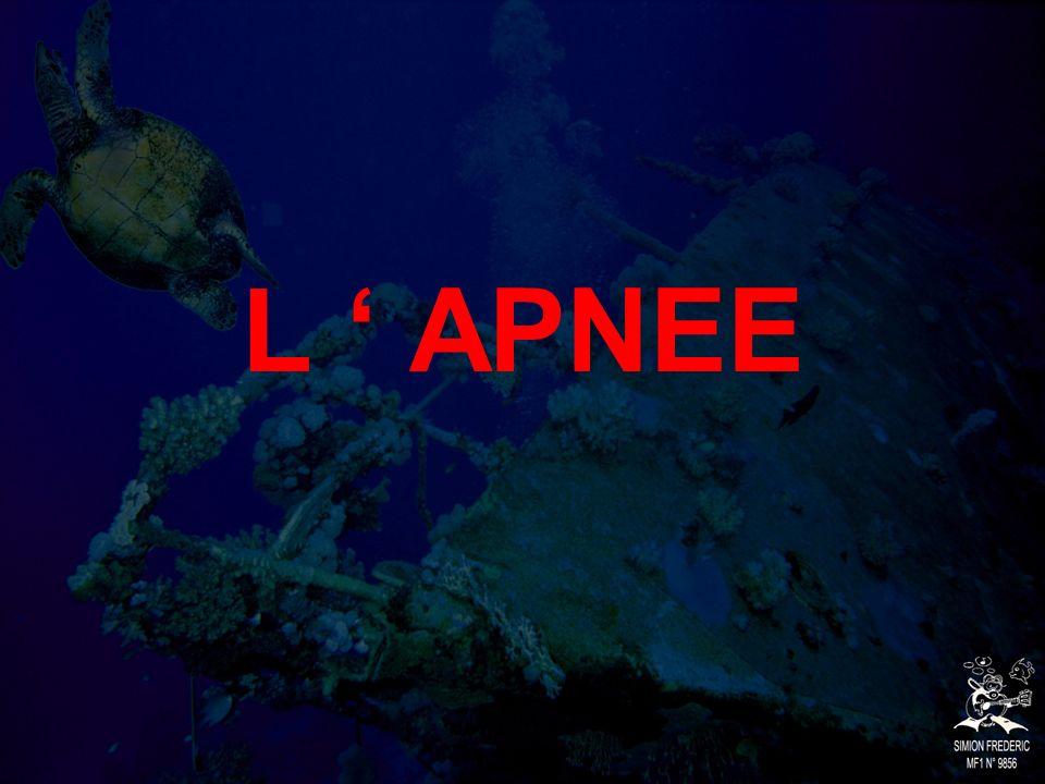 L ' APNEE