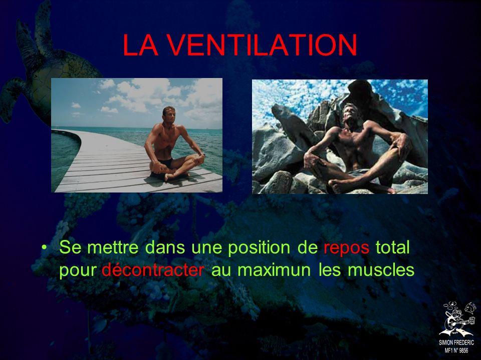 LA VENTILATION Se mettre dans une position de repos total pour décontracter au maximun les muscles