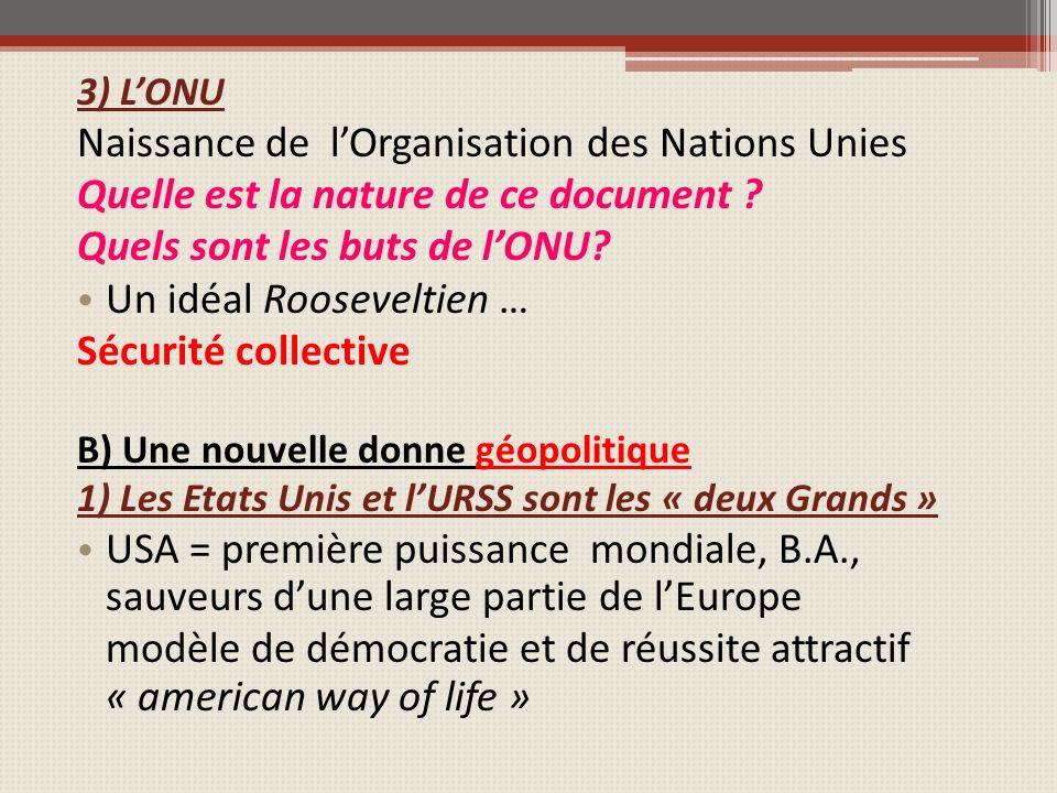 Naissance de l'Organisation des Nations Unies