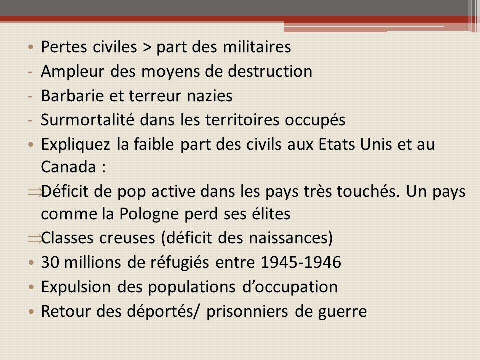 Pertes civiles > part des militaires