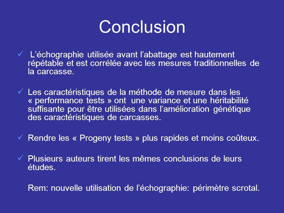 Conclusion L'échographie utilisée avant l'abattage est hautement répétable et est corrélée avec les mesures traditionnelles de la carcasse.