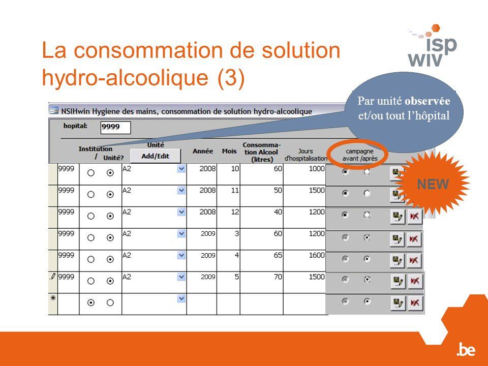 La consommation de solution hydro-alcoolique (3)
