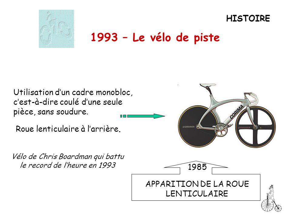 1993 – Le vélo de piste HISTOIRE