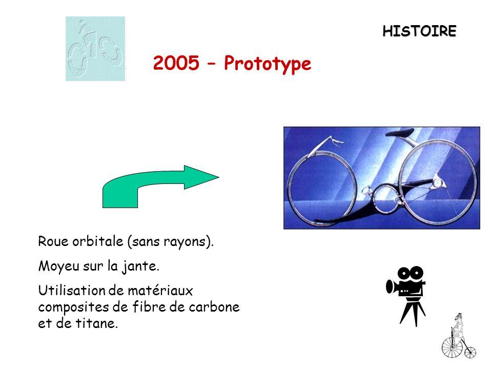 2005 – Prototype HISTOIRE Roue orbitale (sans rayons).