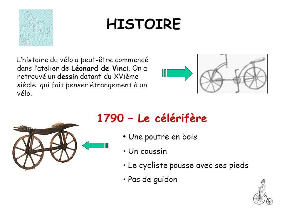 HISTOIRE 1790 – Le célérifère Une poutre en bois Un coussin