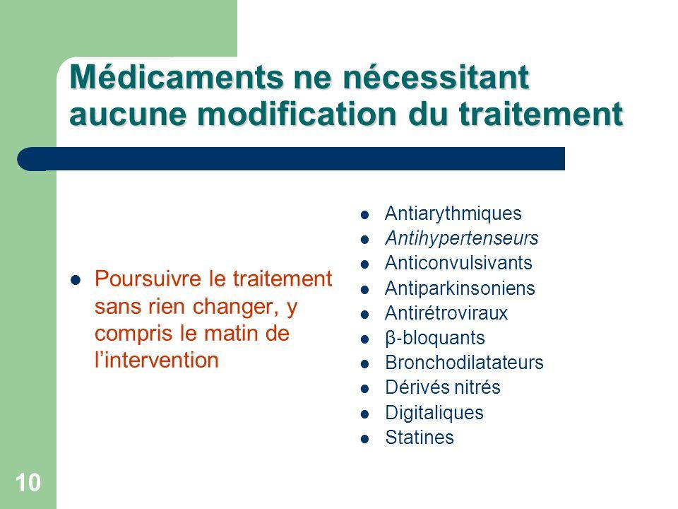 Médicaments ne nécessitant aucune modification du traitement
