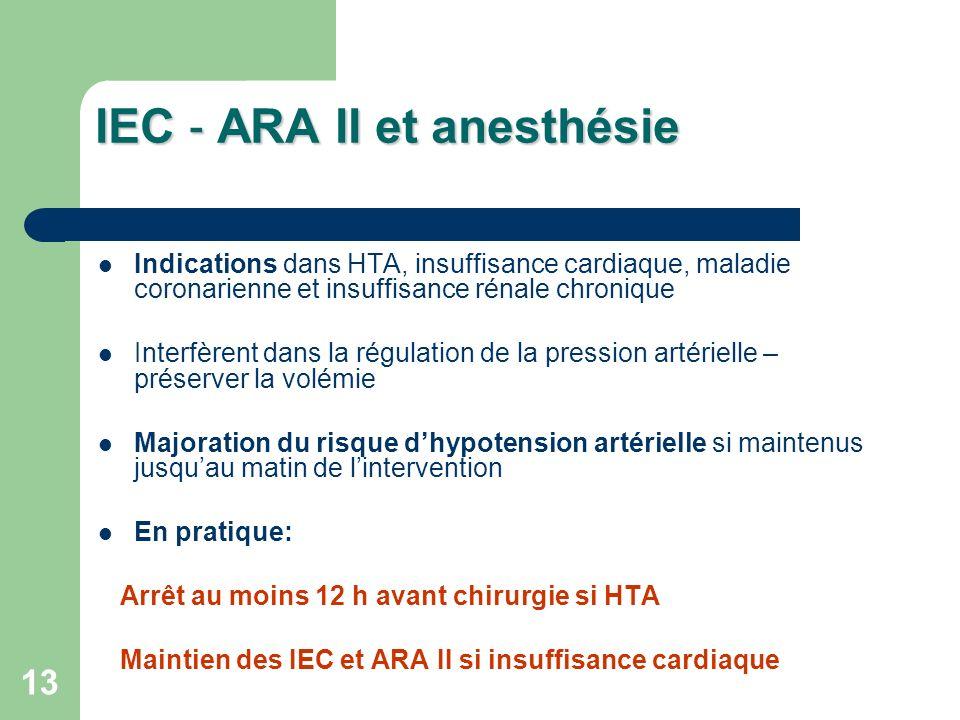 IEC ‐ ARA II et anesthésie