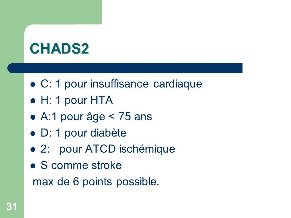 CHADS2 C: 1 pour insuffisance cardiaque H: 1 pour HTA