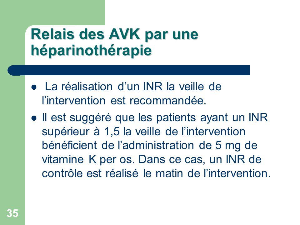 Relais des AVK par une héparinothérapie