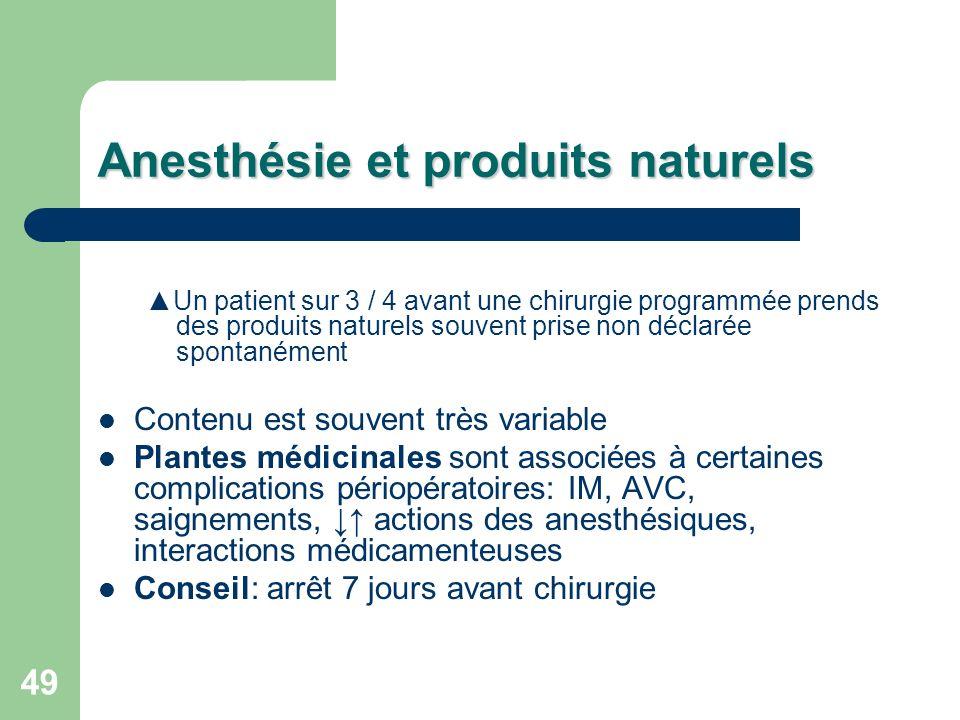 Anesthésie et produits naturels