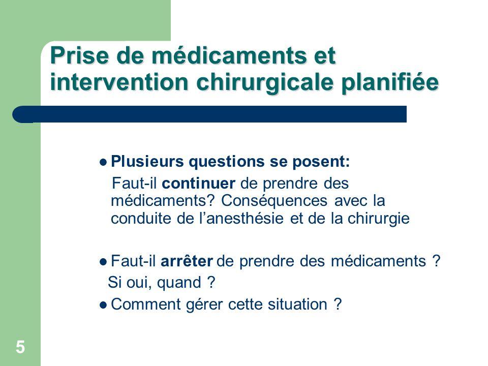 Prise de médicaments et intervention chirurgicale planifiée