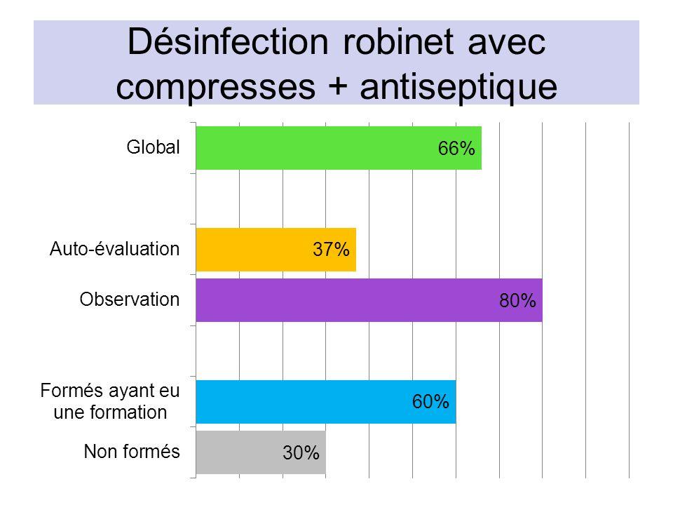 Désinfection robinet avec compresses + antiseptique