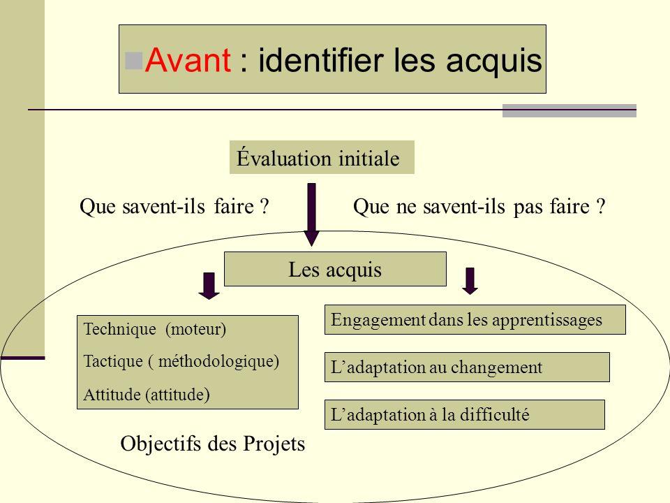 Avant : identifier les acquis