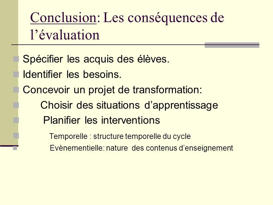 Conclusion: Les conséquences de l'évaluation