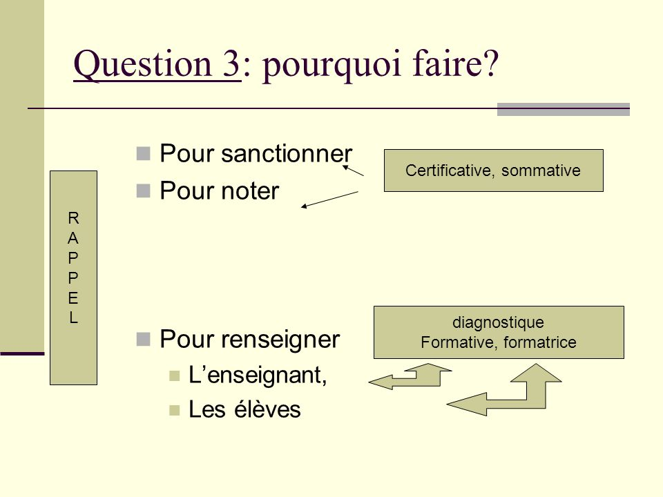 Question 3: pourquoi faire