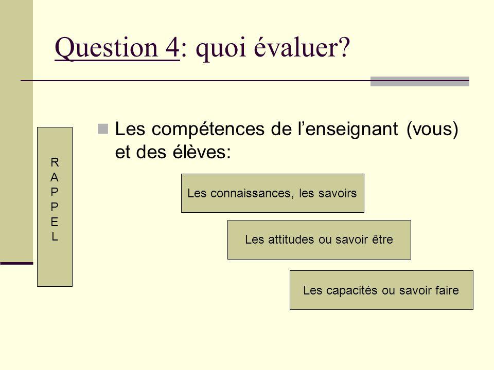 Question 4: quoi évaluer