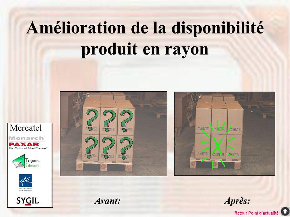 Amélioration de la disponibilité produit en rayon