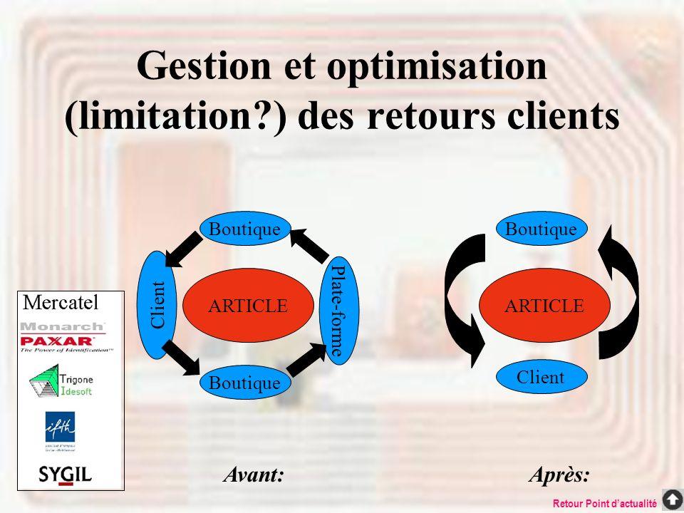 Gestion et optimisation (limitation ) des retours clients