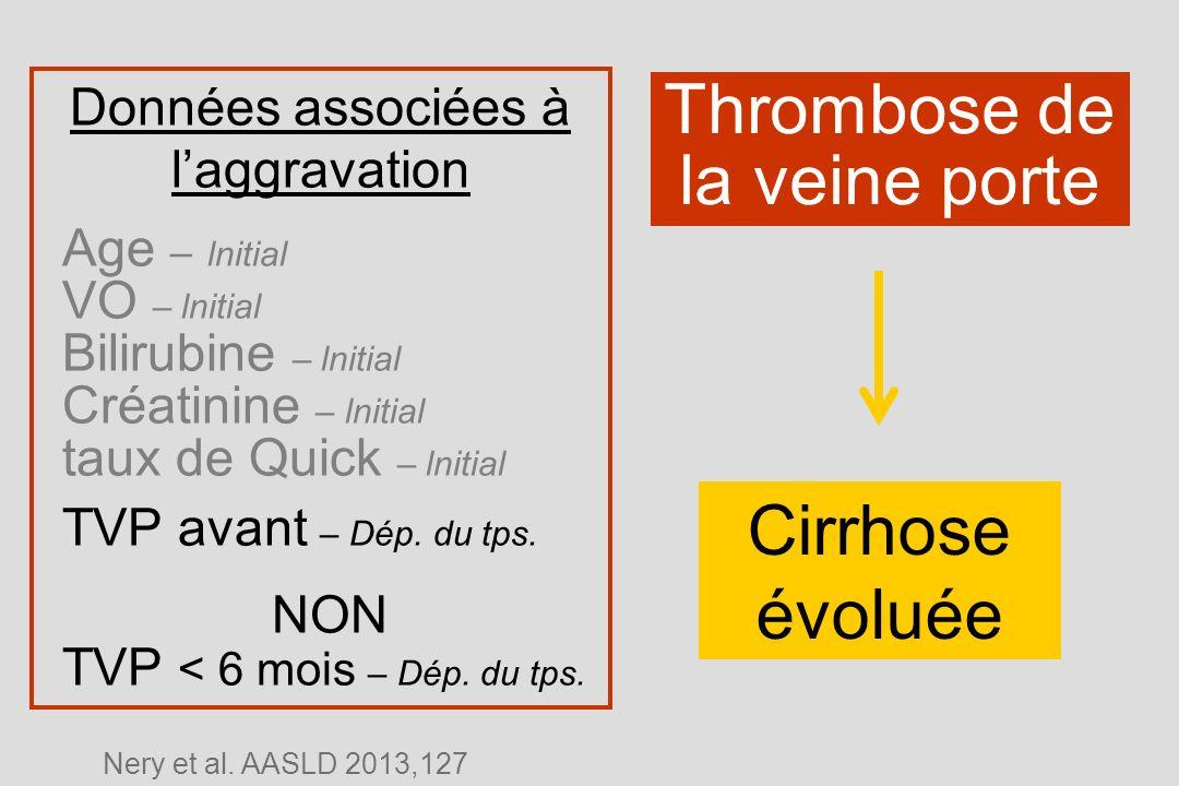 Thrombose de la veine porte