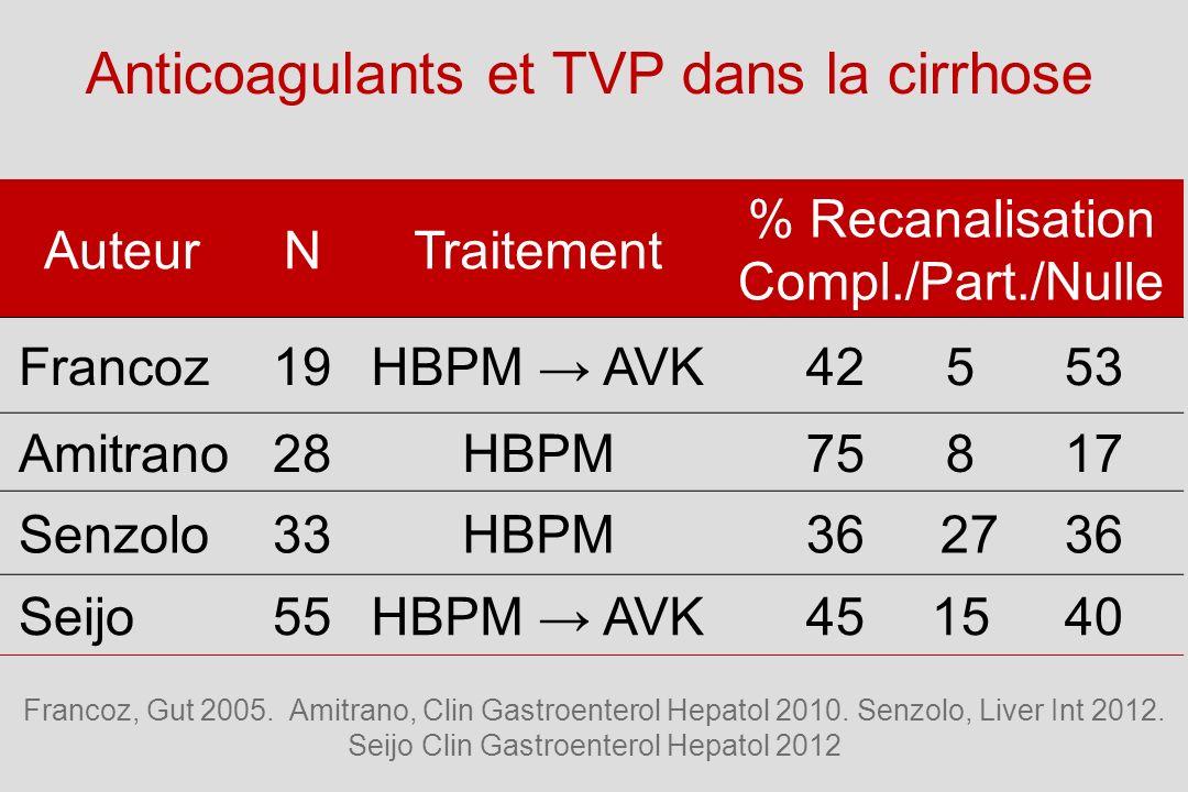 Anticoagulants et TVP dans la cirrhose
