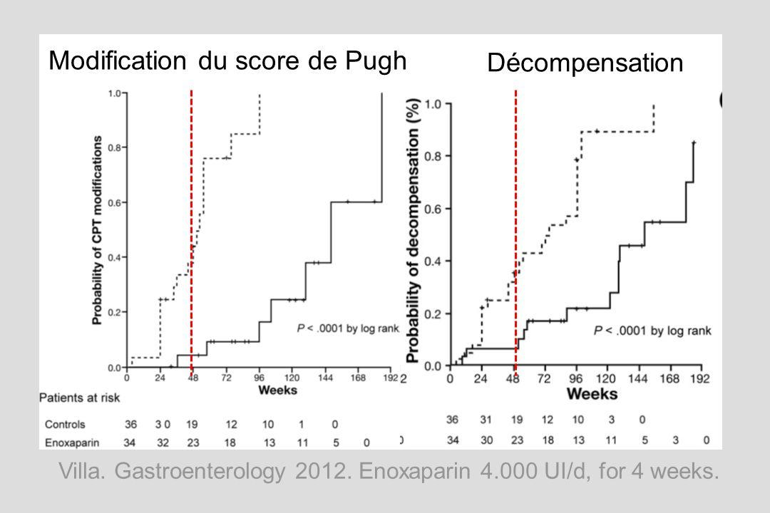 Villa. Gastroenterology 2012. Enoxaparin 4.000 UI/d, for 4 weeks.