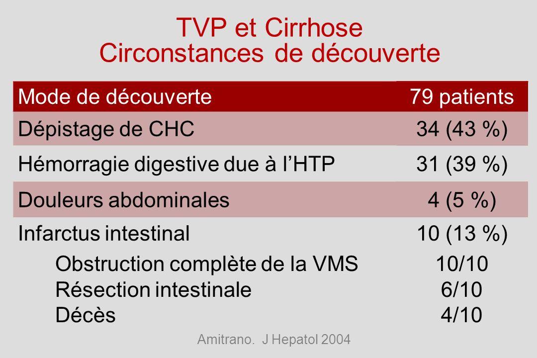 TVP et Cirrhose Circonstances de découverte