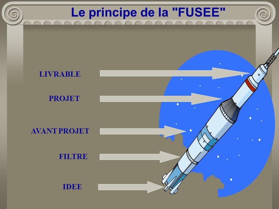Le principe de la FUSEE LIVRABLE PROJET AVANT PROJET FILTRE IDEE