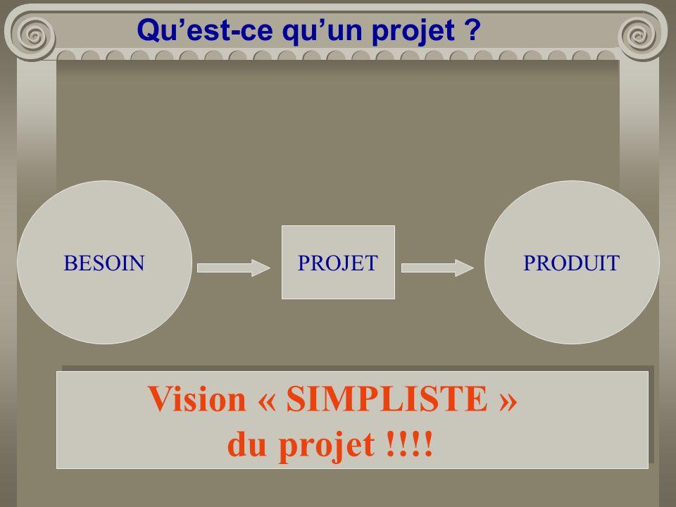 Vision « SIMPLISTE » du projet !!!!