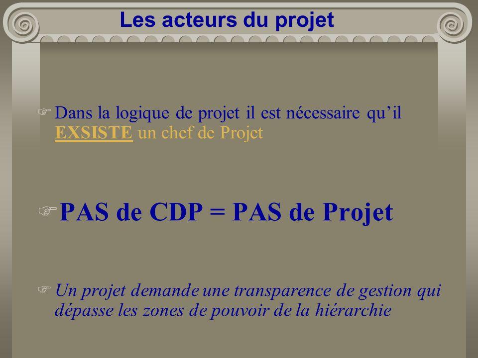 PAS de CDP = PAS de Projet