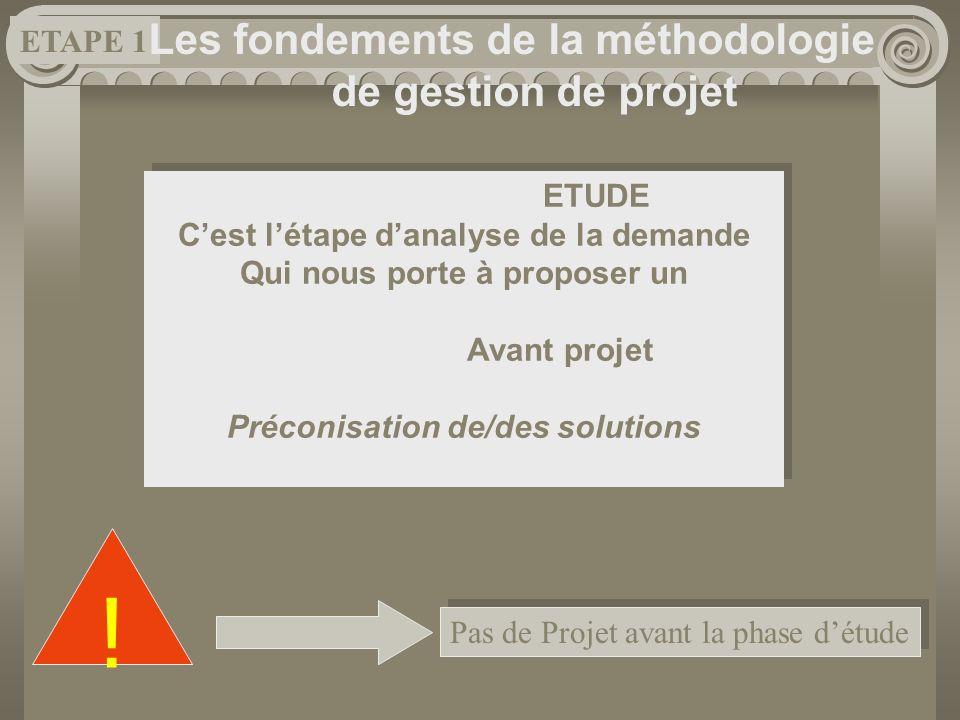 ! Les fondements de la méthodologie de gestion de projet ETAPE 1 ETUDE