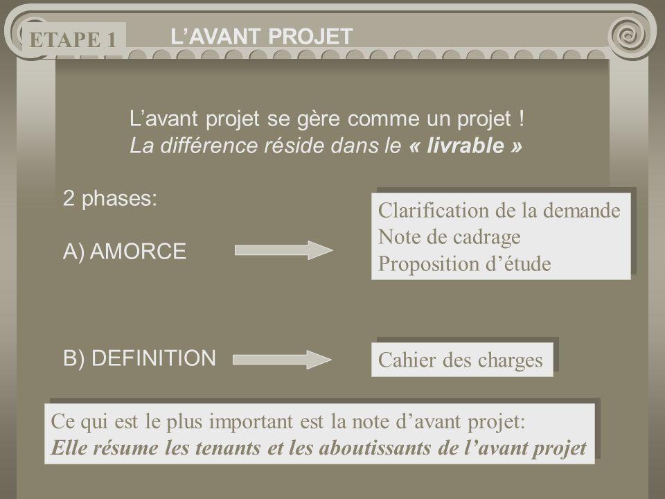 ETAPE 1 L'AVANT PROJET. L'avant projet se gère comme un projet ! La différence réside dans le « livrable »
