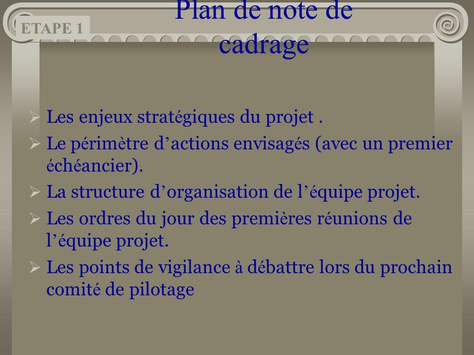 Plan de note de cadrage Les enjeux stratégiques du projet .