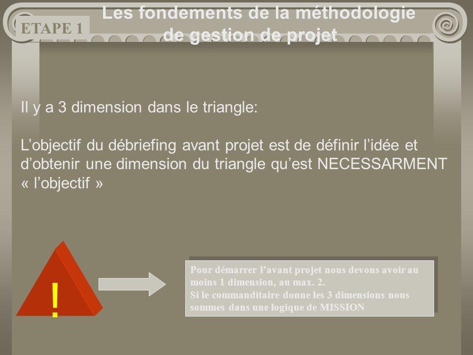 ! Les fondements de la méthodologie de gestion de projet ETAPE 1
