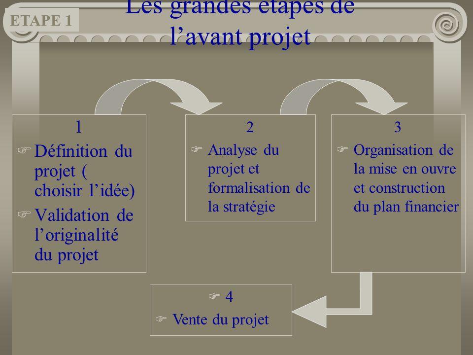 Les grandes étapes de l'avant projet