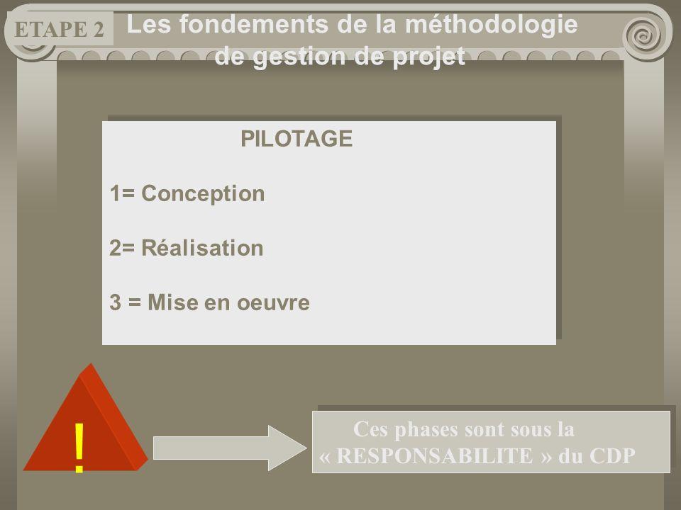 ! Les fondements de la méthodologie de gestion de projet ETAPE 2