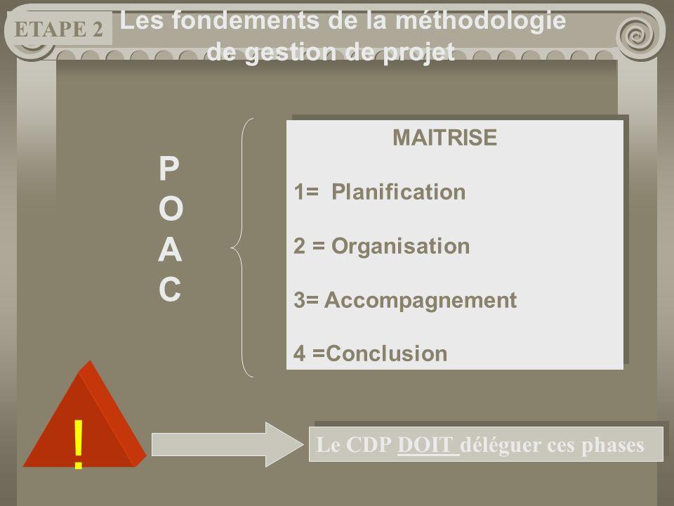 ! P O A C Les fondements de la méthodologie de gestion de projet
