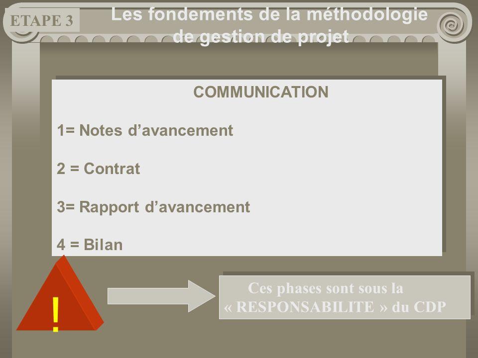 ! Les fondements de la méthodologie de gestion de projet ETAPE 3