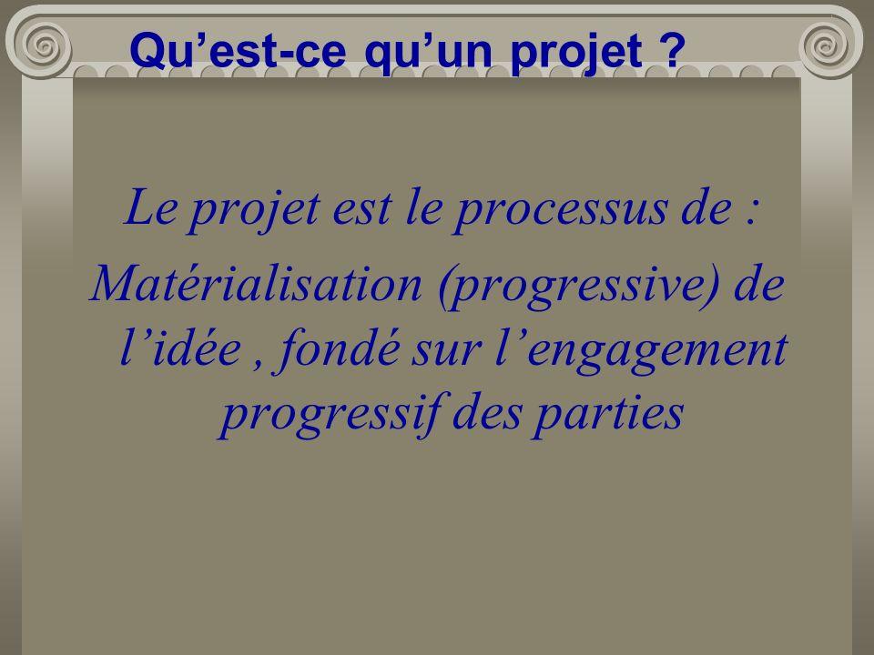 Le projet est le processus de :