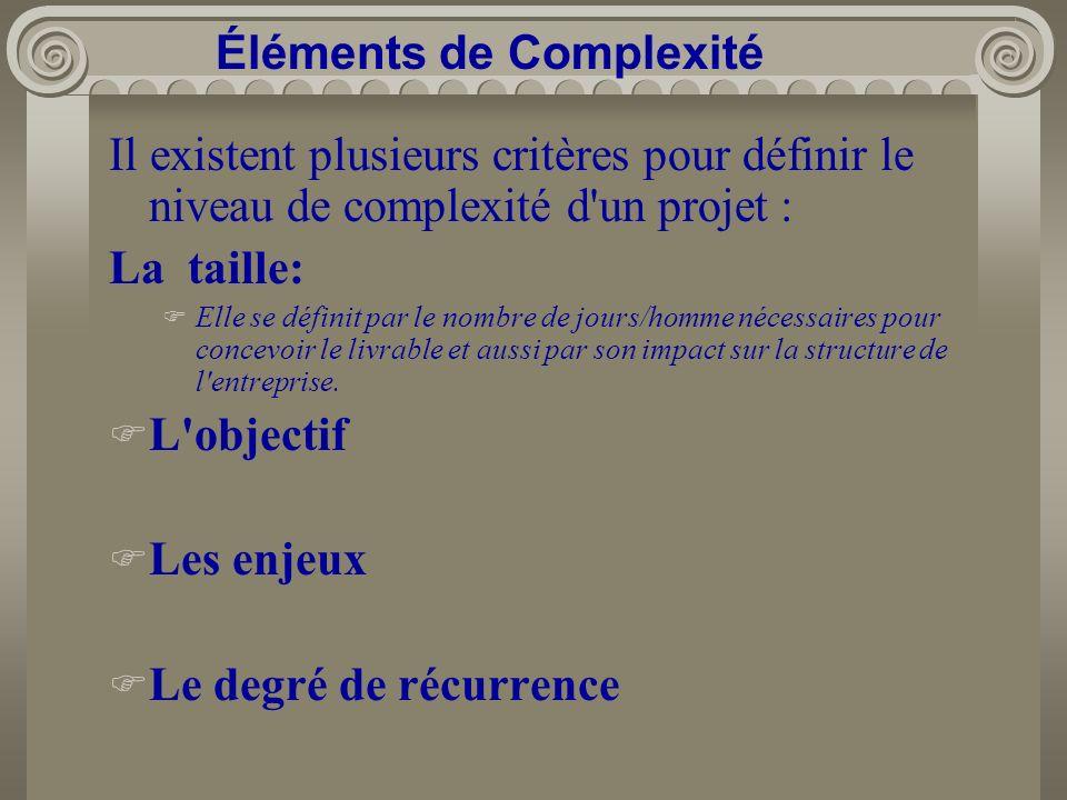 Éléments de Complexité