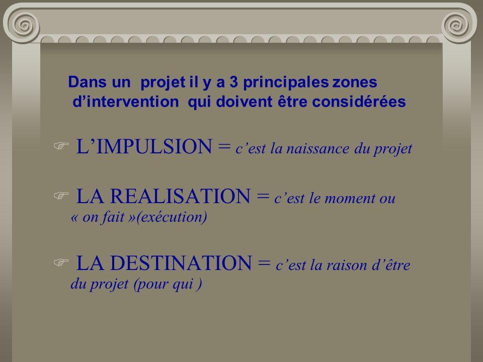 L'IMPULSION = c'est la naissance du projet