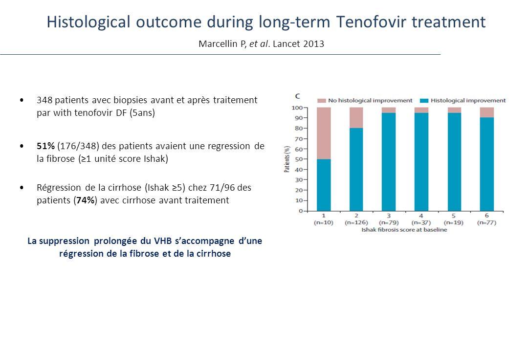 Histological outcome during long-term Tenofovir treatment
