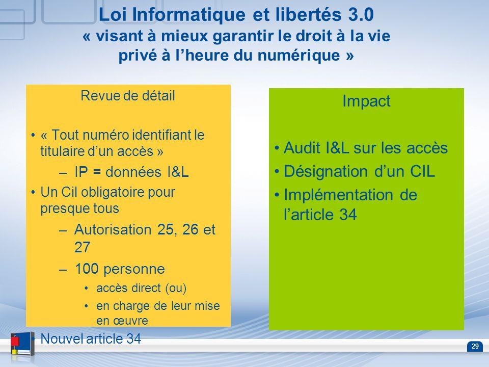 Loi Informatique et libertés 3