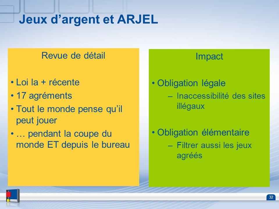 Jeux d'argent et ARJEL Revue de détail Loi la + récente 17 agréments