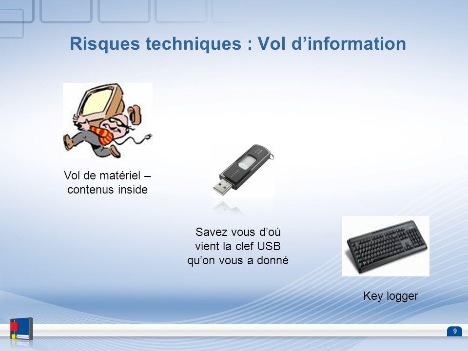 Risques techniques : Vol d'information