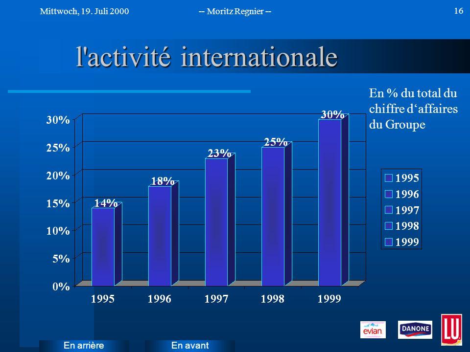 l activité internationale