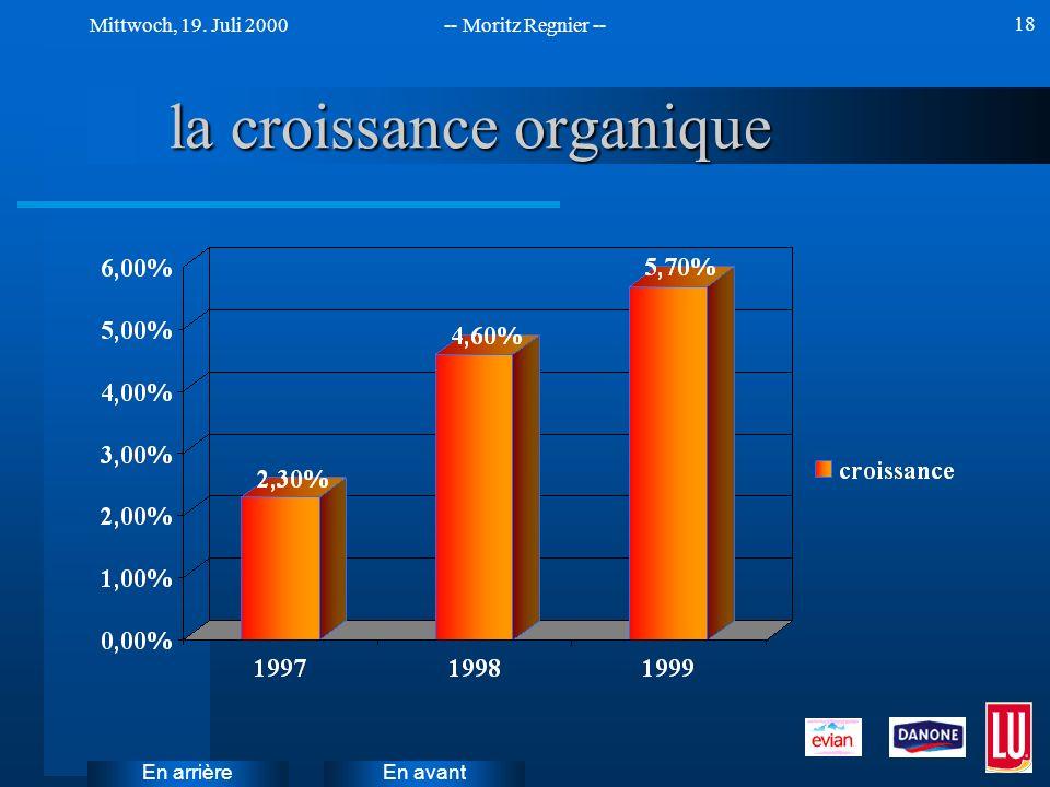 la croissance organique
