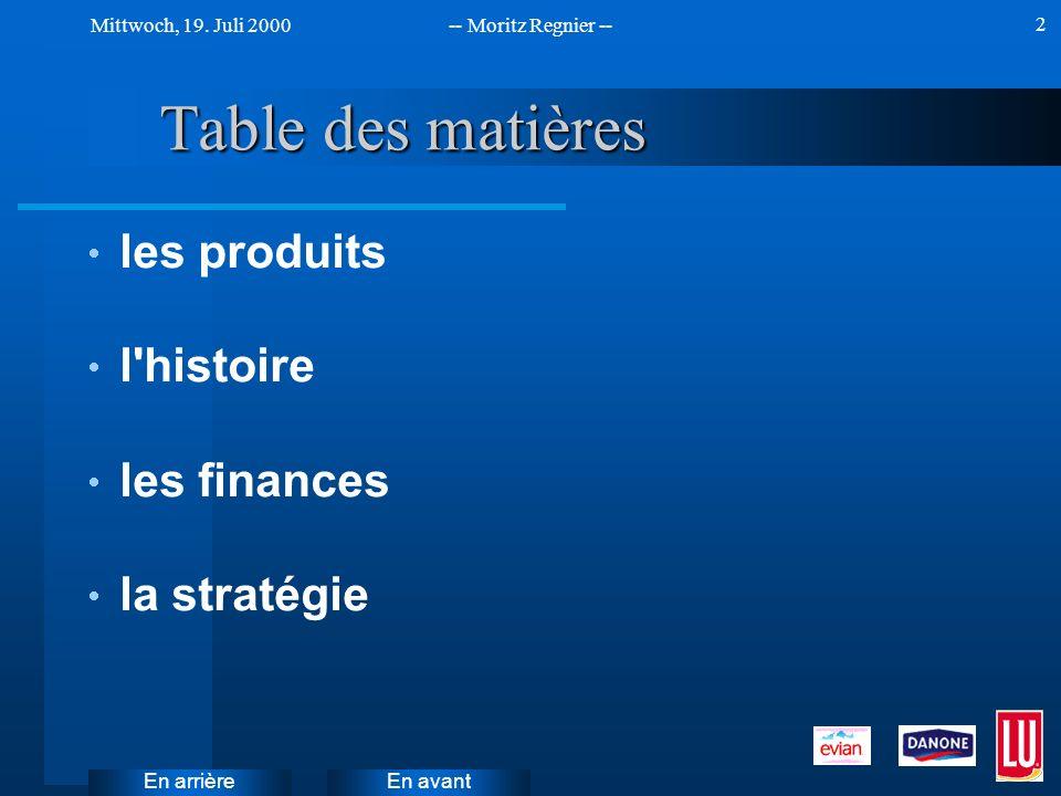 Table des matières les produits l histoire les finances la stratégie