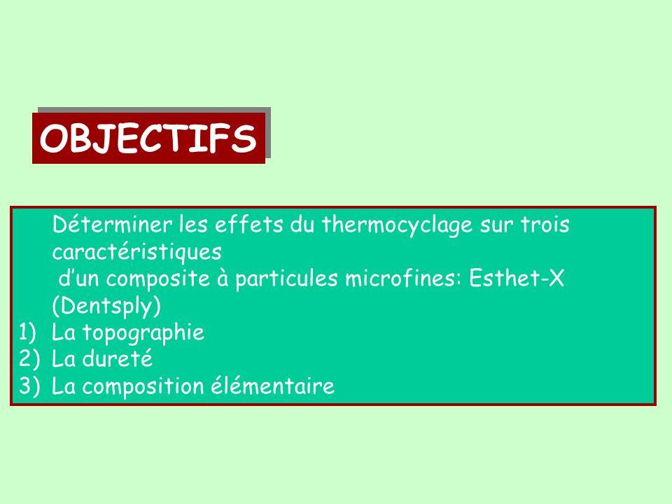 OBJECTIFS Déterminer les effets du thermocyclage sur trois caractéristiques. d'un composite à particules microfines: Esthet-X (Dentsply)