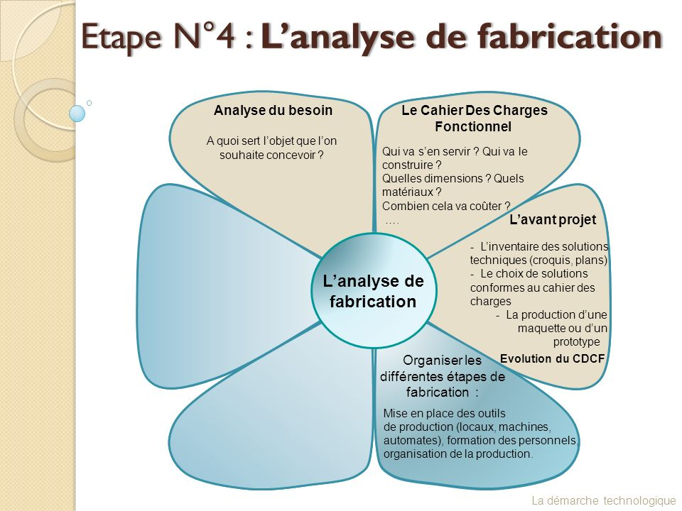 Etape N°4 : L'analyse de fabrication